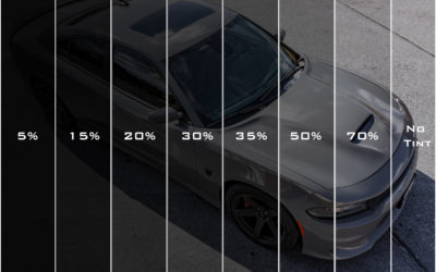 5 Misconceptions About Window Tinting…